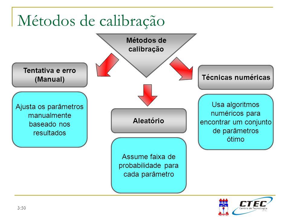 Métodos de calibração Métodos de calibração Tentativa e erro (Manual)