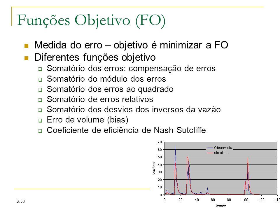 Funções Objetivo (FO) Medida do erro – objetivo é minimizar a FO