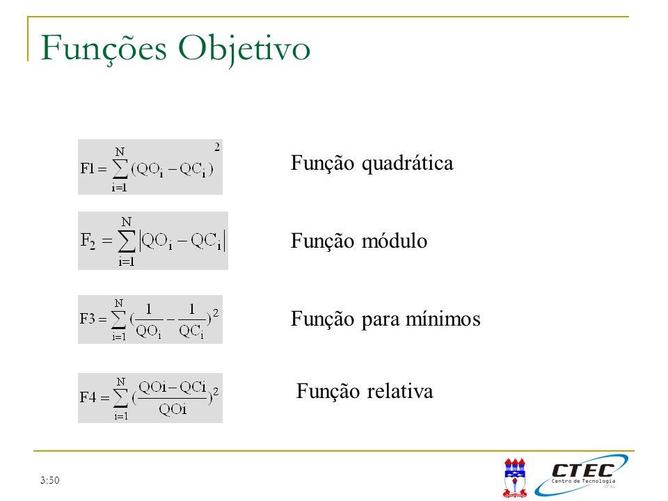 Funções Objetivo Função quadrática Função módulo Função para mínimos