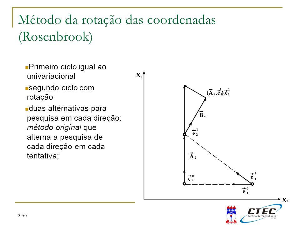 Método da rotação das coordenadas (Rosenbrook)