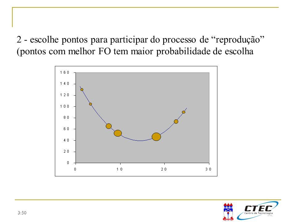 2 - escolhe pontos para participar do processo de reprodução