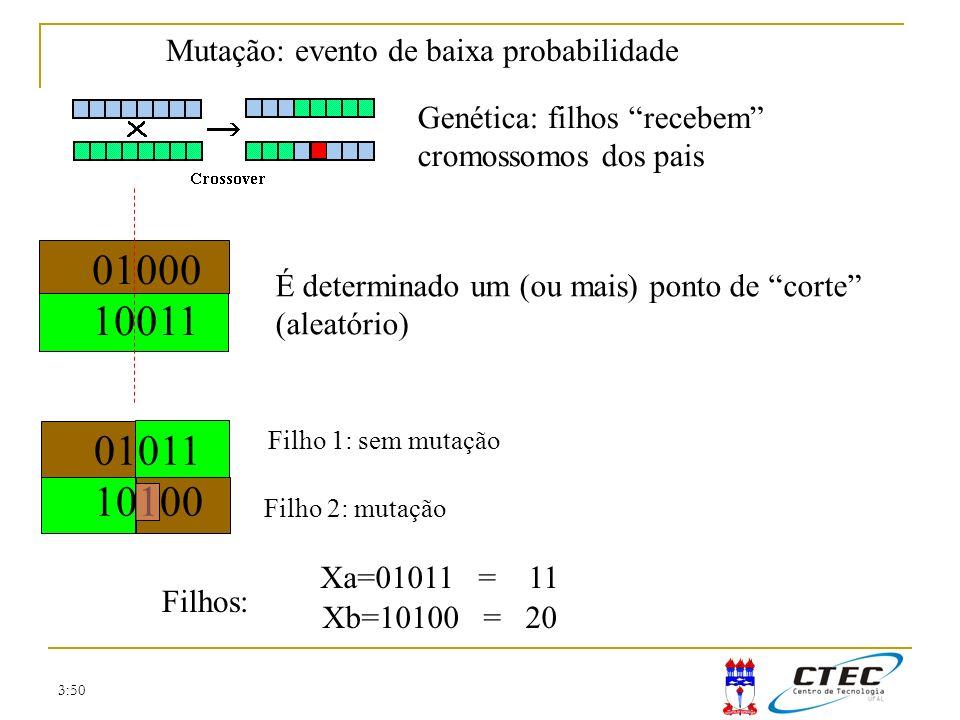 01000 10011 01011 10100 Mutação: evento de baixa probabilidade