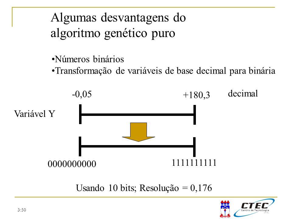 Algumas desvantagens do algoritmo genético puro