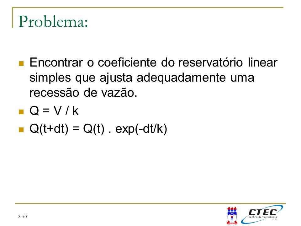 Problema: Encontrar o coeficiente do reservatório linear simples que ajusta adequadamente uma recessão de vazão.