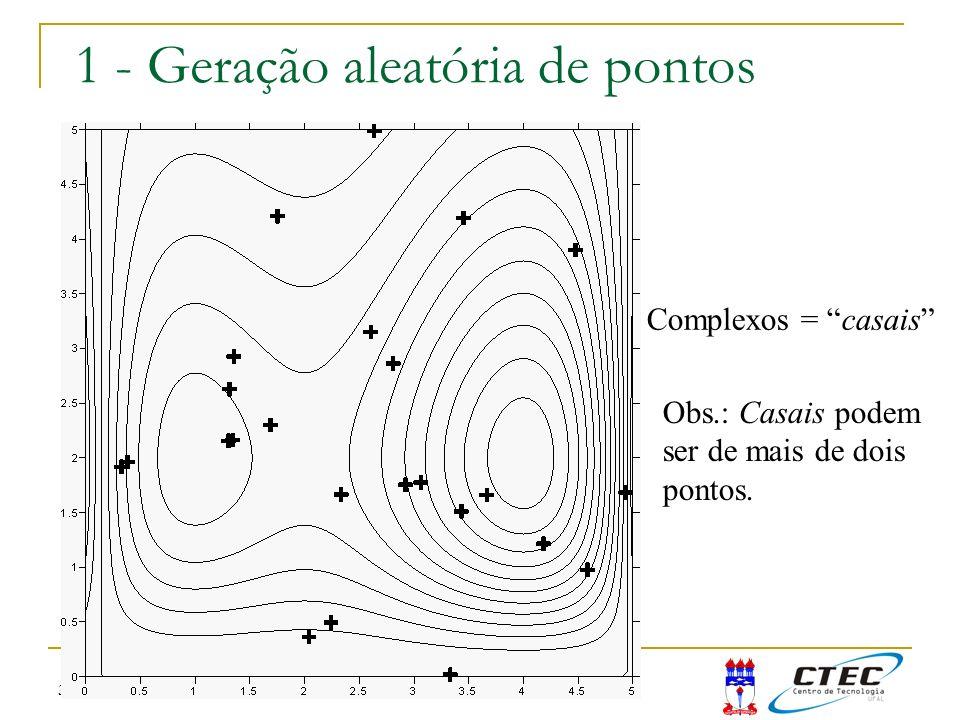 1 - Geração aleatória de pontos
