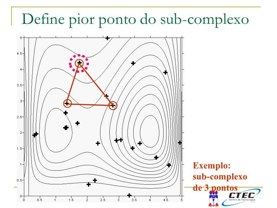 Define pior ponto do sub-complexo