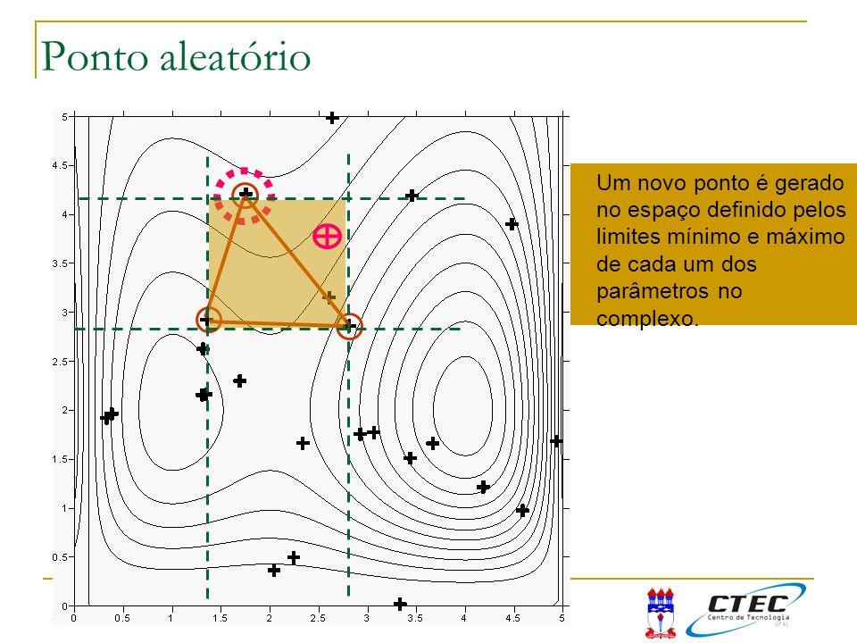 Ponto aleatório Um novo ponto é gerado no espaço definido pelos limites mínimo e máximo de cada um dos parâmetros no complexo.