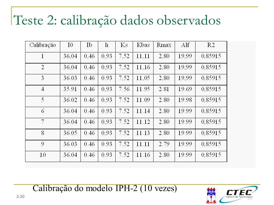 Teste 2: calibração dados observados