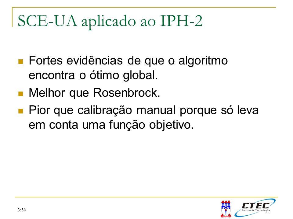 SCE-UA aplicado ao IPH-2