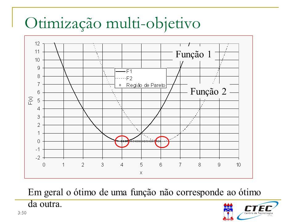 Otimização multi-objetivo