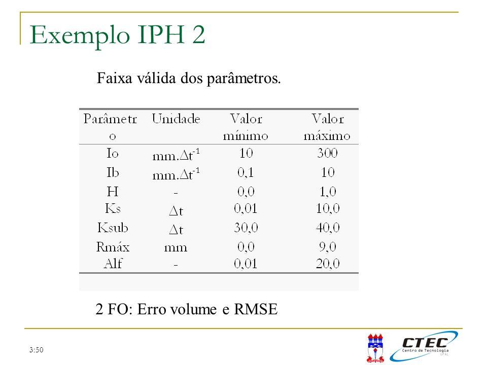 Exemplo IPH 2 Faixa válida dos parâmetros. 2 FO: Erro volume e RMSE