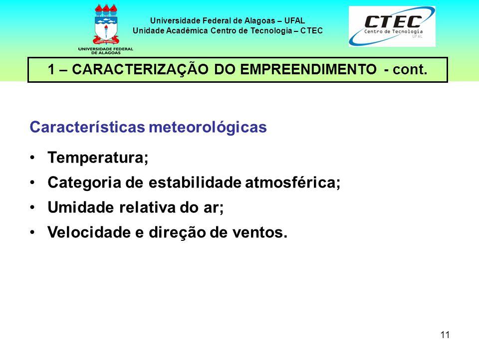 Características meteorológicas Temperatura;