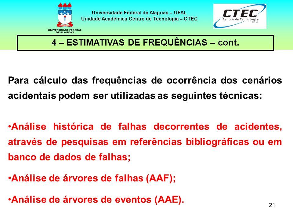 Análise de árvores de falhas (AAF);