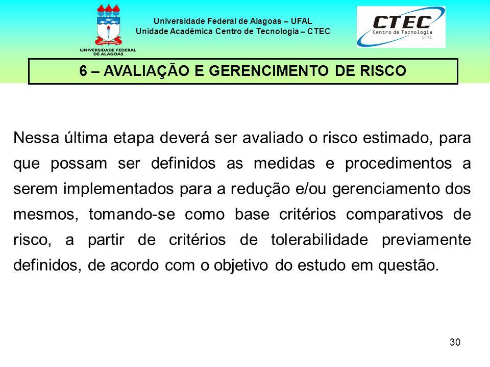 Universidade Federal de Alagoas – UFAL