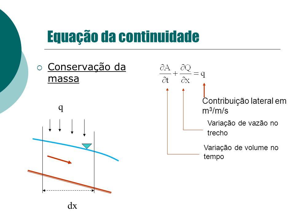 Equação da continuidade