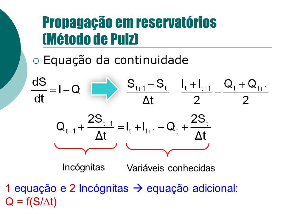 Propagação em reservatórios (Método de Pulz)