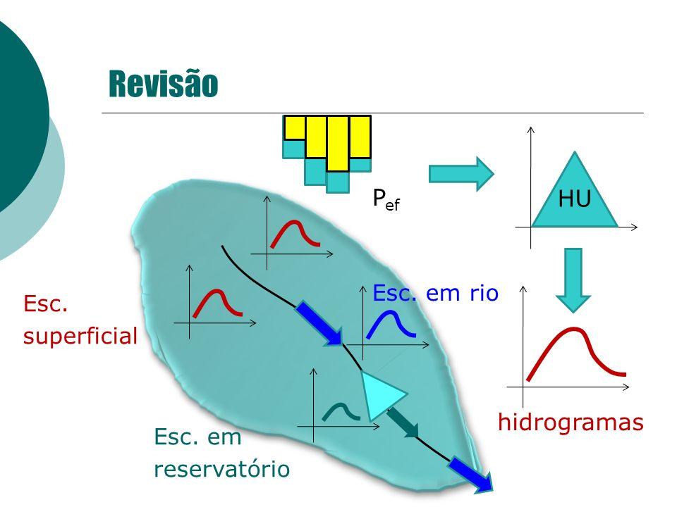 Revisão Pef HU hidrogramas Esc. em rio Esc. superficial Esc. em