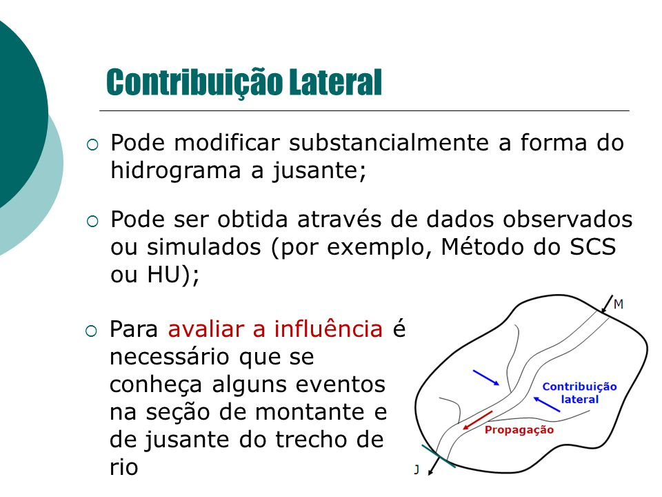 Contribuição Lateral Pode modificar substancialmente a forma do hidrograma a jusante;