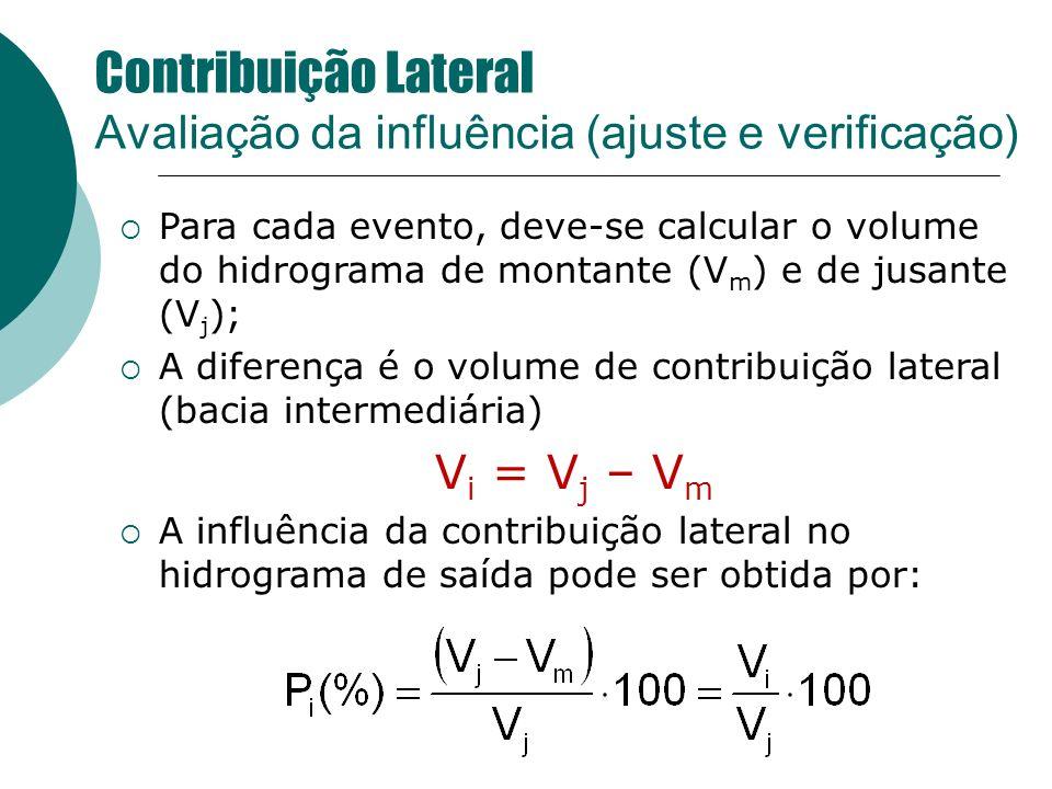 Contribuição Lateral Avaliação da influência (ajuste e verificação)