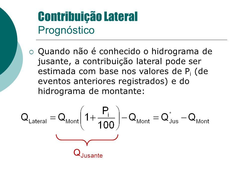 Contribuição Lateral Prognóstico