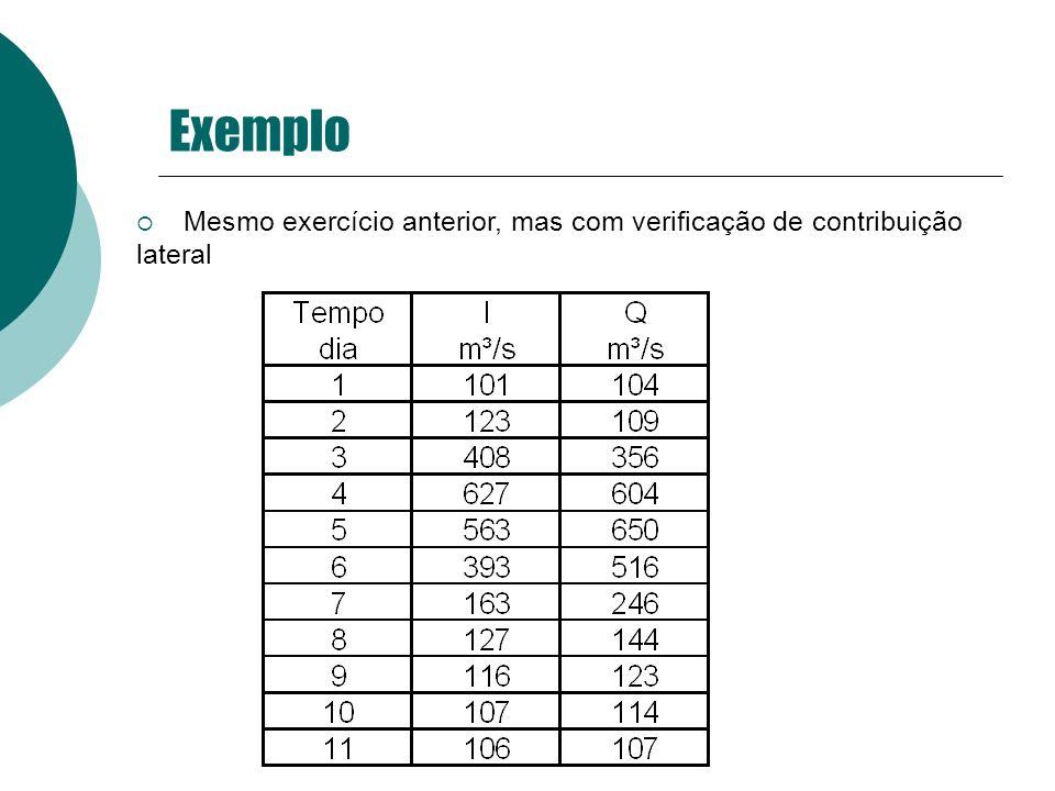 Exemplo Mesmo exercício anterior, mas com verificação de contribuição lateral