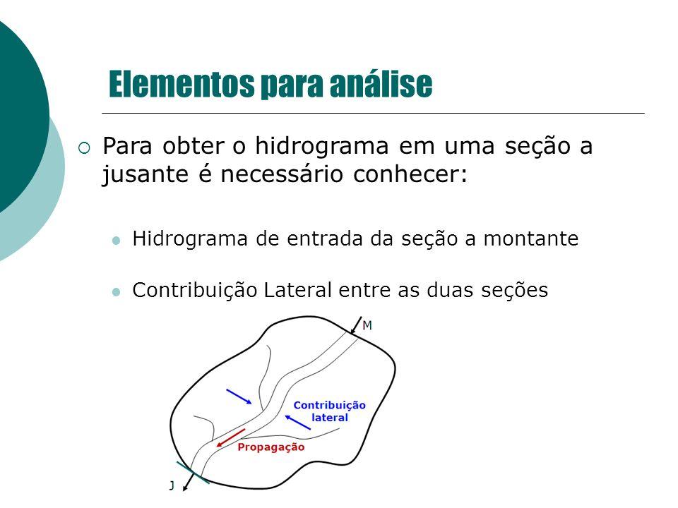 Elementos para análise