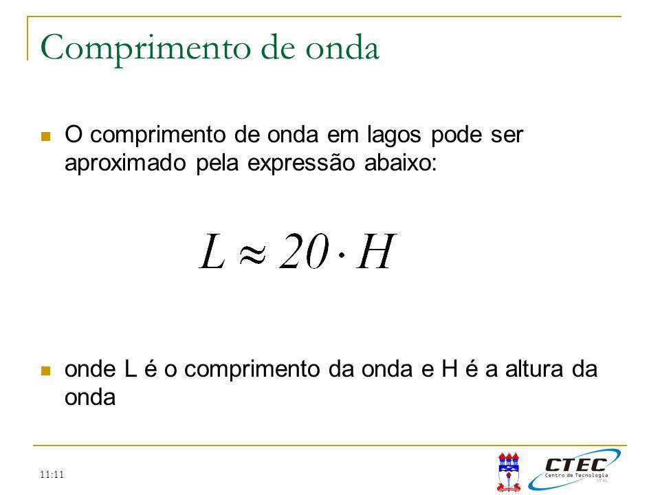 Comprimento de onda O comprimento de onda em lagos pode ser aproximado pela expressão abaixo: onde L é o comprimento da onda e H é a altura da onda.