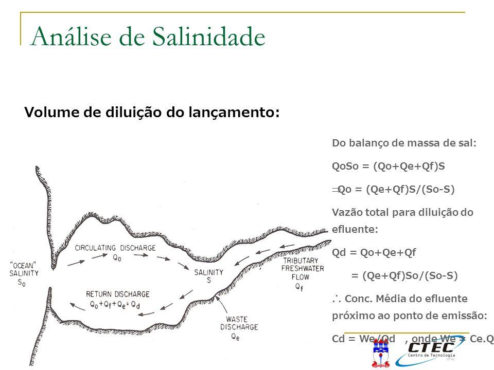 Análise de Salinidade Volume de diluição do lançamento: