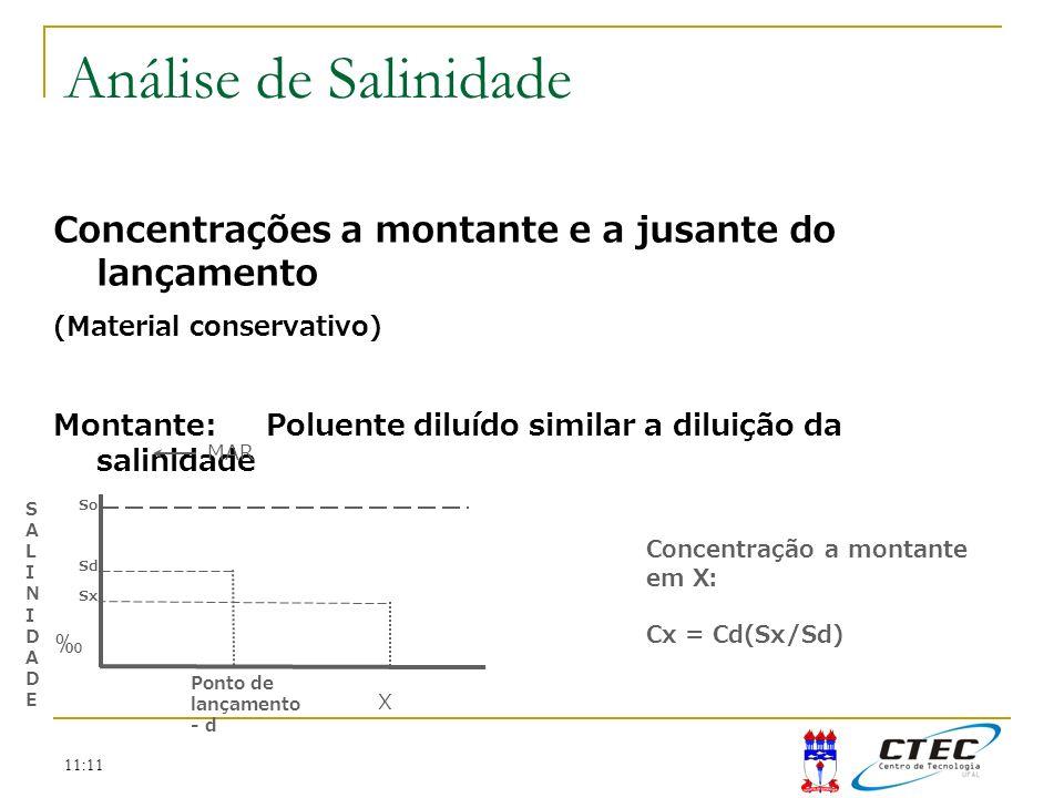 Análise de Salinidade Concentrações a montante e a jusante do lançamento. (Material conservativo)
