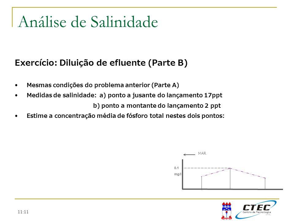 Análise de Salinidade Exercício: Diluição de efluente (Parte B)