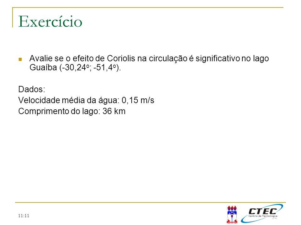 Exercício Avalie se o efeito de Coriolis na circulação é significativo no lago Guaíba (-30,24o; -51,4o).