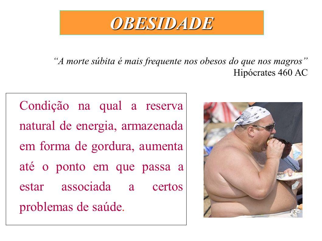 OBESIDADE A morte súbita é mais frequente nos obesos do que nos magros Hipócrates 460 AC.