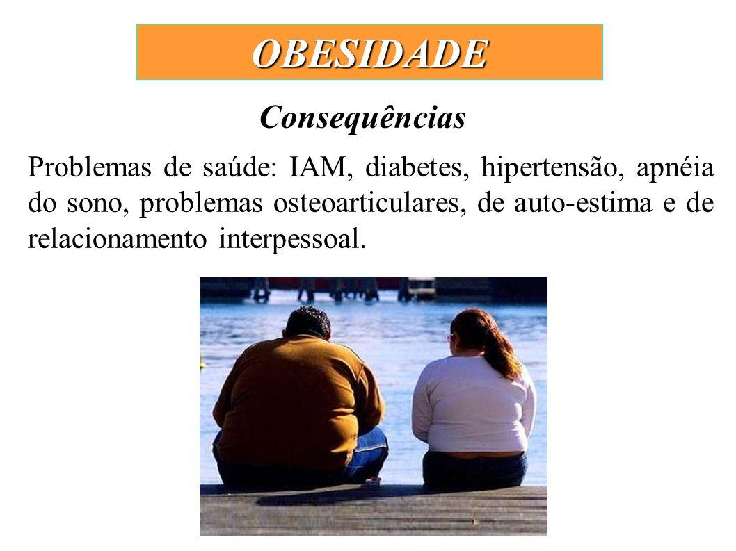 OBESIDADE Consequências