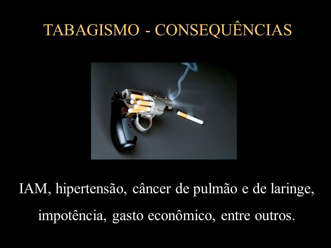 TABAGISMO - CONSEQUÊNCIAS