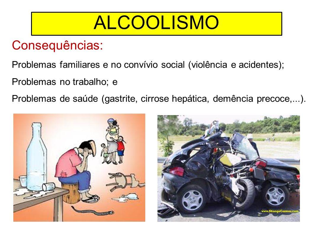 ALCOOLISMO Consequências: