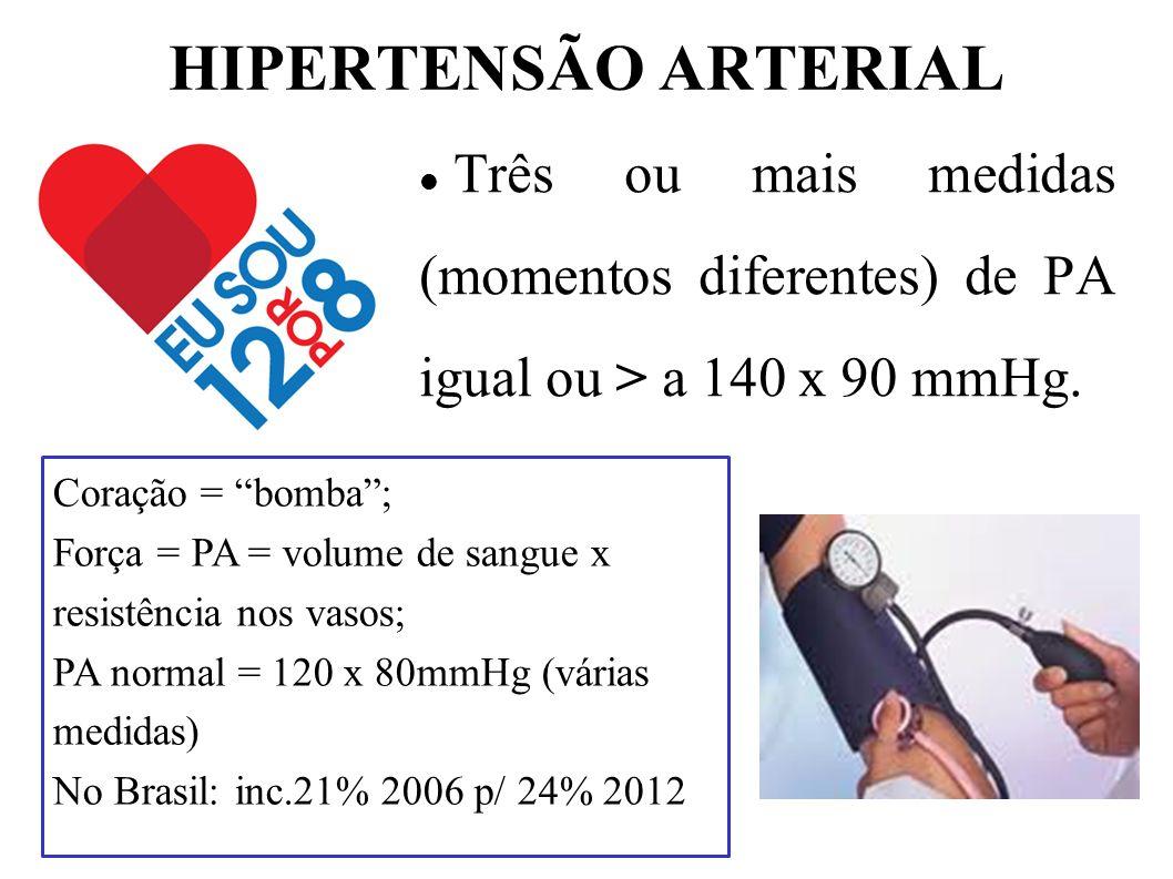 HIPERTENSÃO ARTERIAL Três ou mais medidas (momentos diferentes) de PA igual ou > a 140 x 90 mmHg. Coração = bomba ;