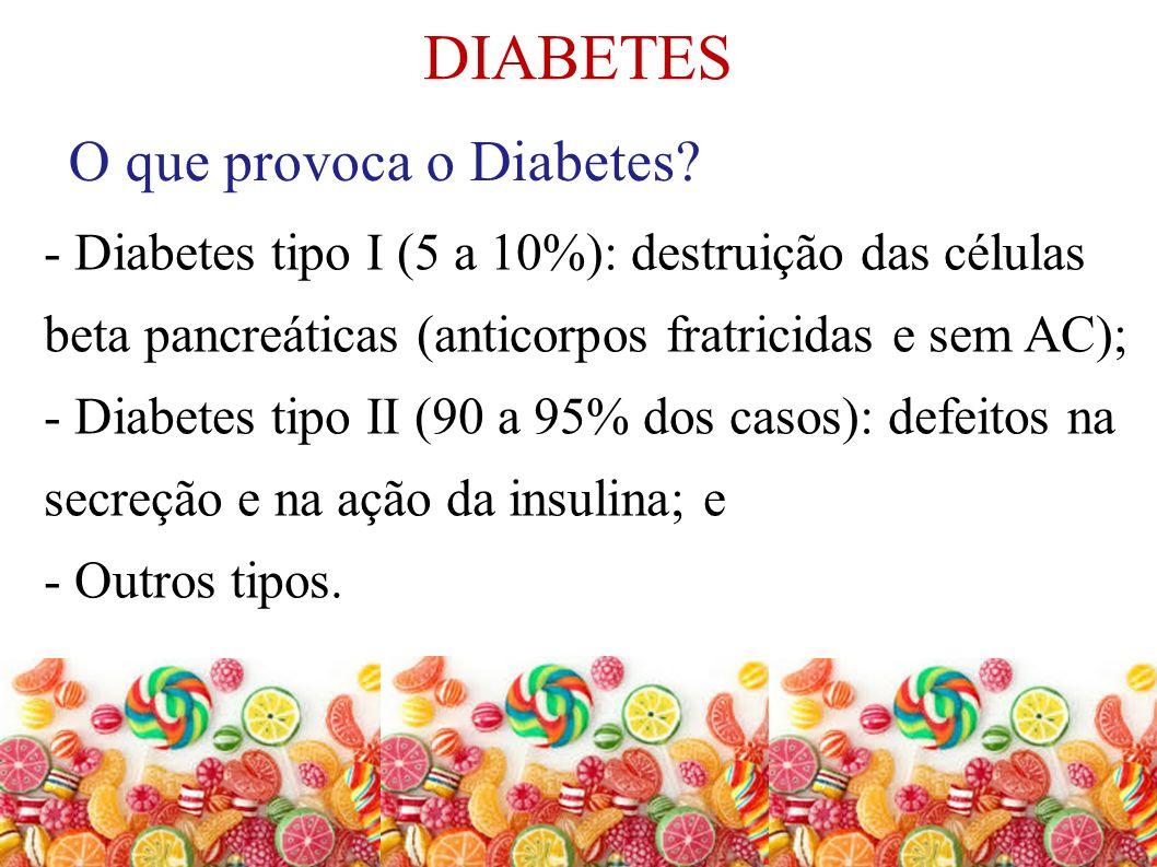 DIABETES O que provoca o Diabetes