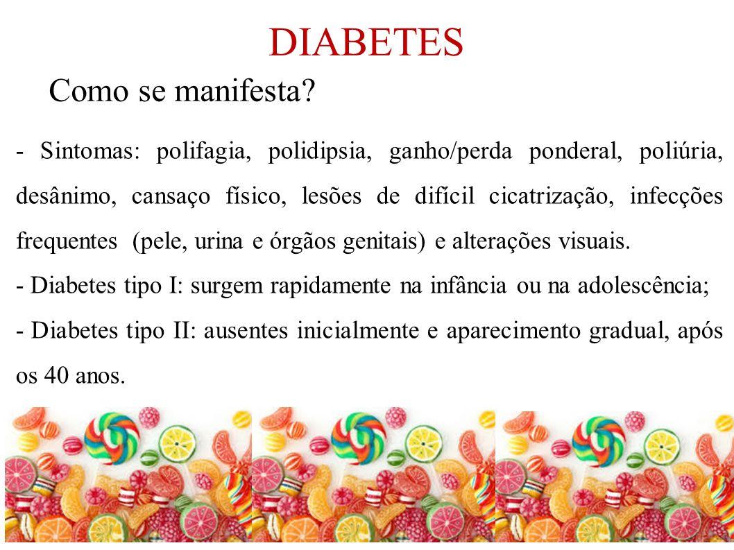 DIABETES Como se manifesta