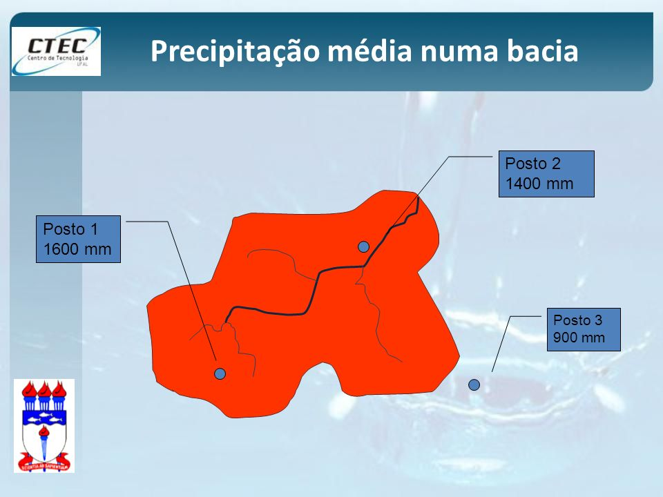 Precipitação média numa bacia