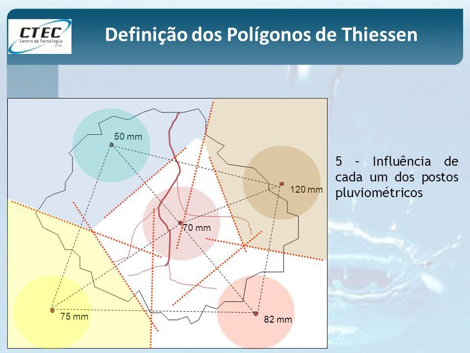 Definição dos Polígonos de Thiessen
