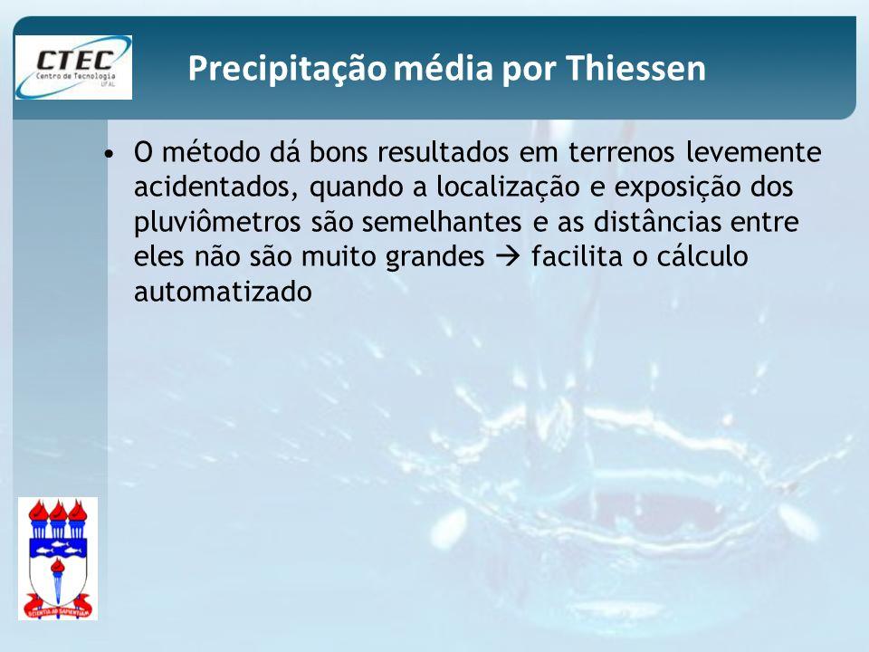 Precipitação média por Thiessen