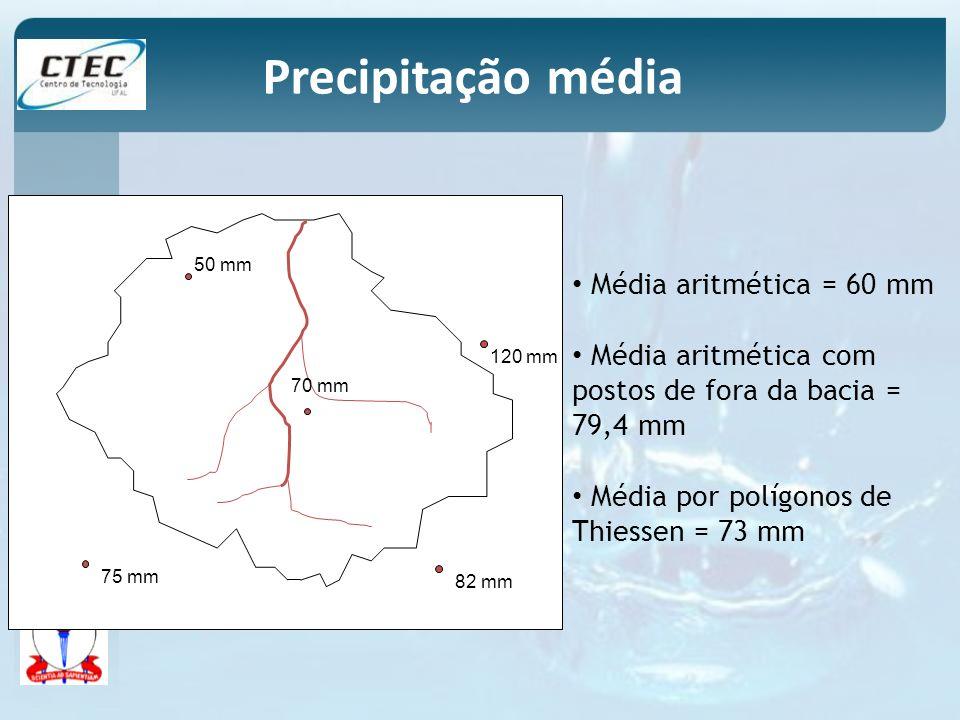 Precipitação média Média aritmética = 60 mm