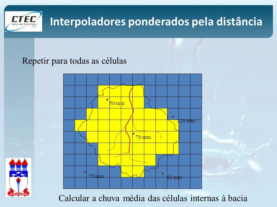 Interpoladores ponderados pela distância