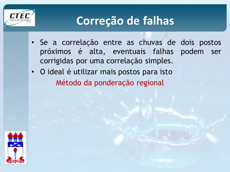Correção de falhas Se a correlação entre as chuvas de dois postos próximos é alta, eventuais falhas podem ser corrigidas por uma correlação simples.