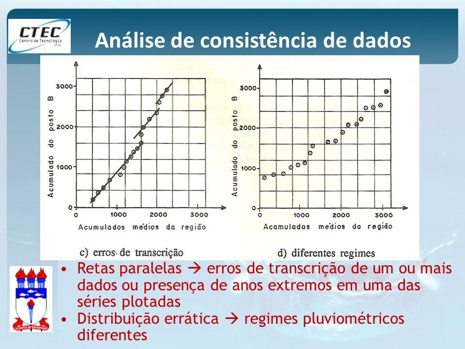 Análise de consistência de dados