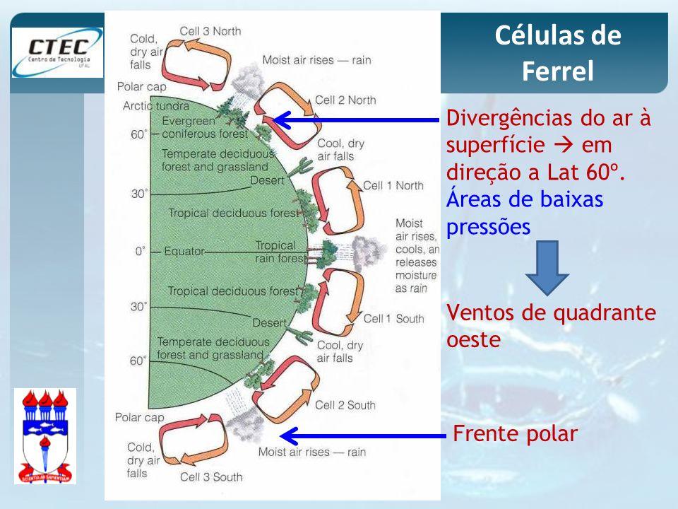 Células de Ferrel Divergências do ar à superfície  em direção a Lat 60º. Áreas de baixas pressões.