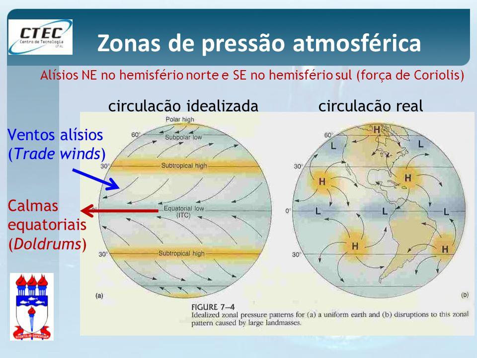 Zonas de pressão atmosférica