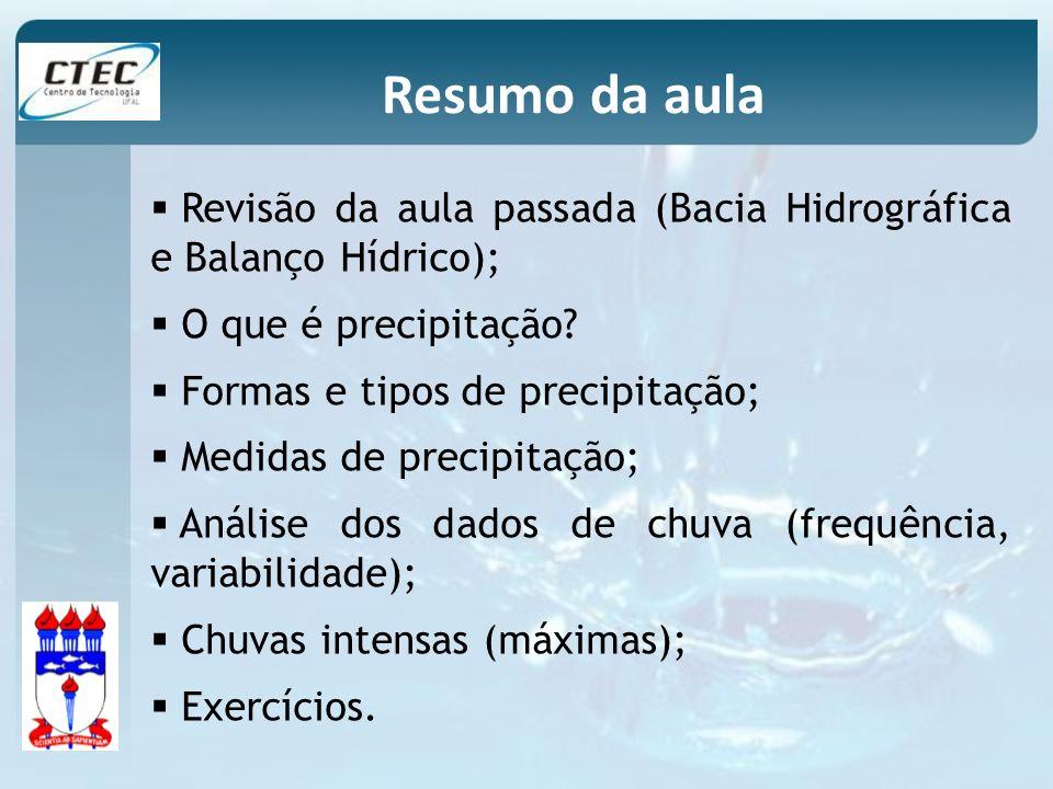 Capítulo 06b Resumo da aula. Revisão da aula passada (Bacia Hidrográfica e Balanço Hídrico); O que é precipitação