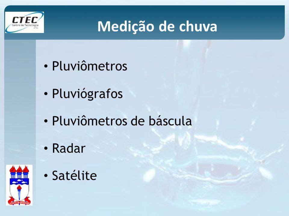 Medição de chuva Pluviômetros Pluviógrafos Pluviômetros de báscula