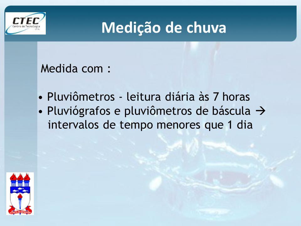 Medição de chuva Medida com : Pluviômetros - leitura diária às 7 horas